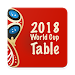 Download 2018 World Cup Table 1.0.30 APK