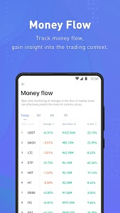 Download Coinness - Real-time crypto market index and news  APK