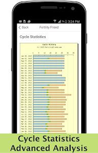 Download Fertility Friend Ovulation App 10.26 APK