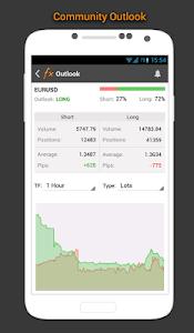 Download Forex Calendar, Market & News 1.083 APK