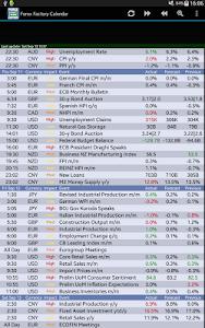 Download Forex Factory Calendar 1.11.0 APK